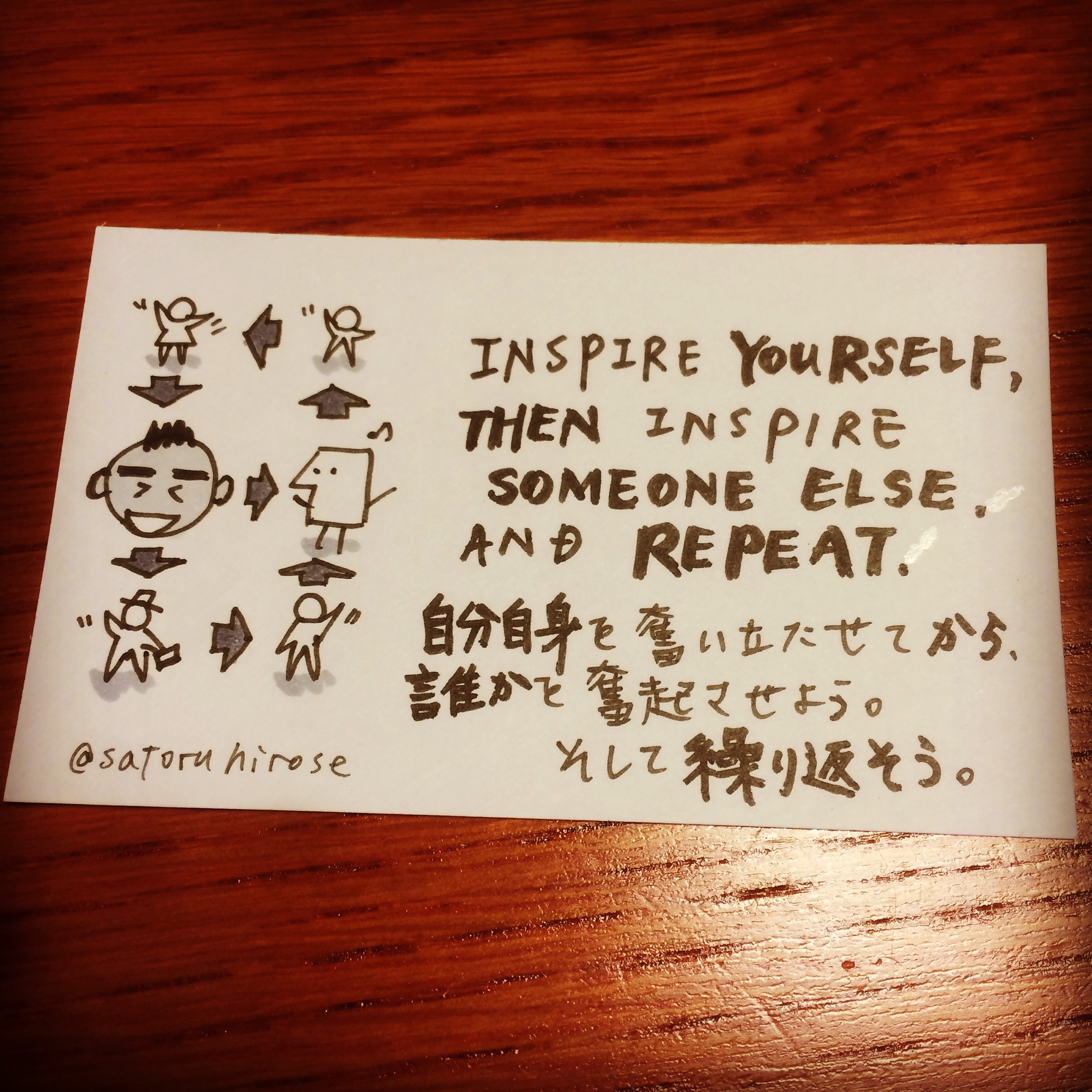 Inspire yourself, then inspire someone else. And repeat.
