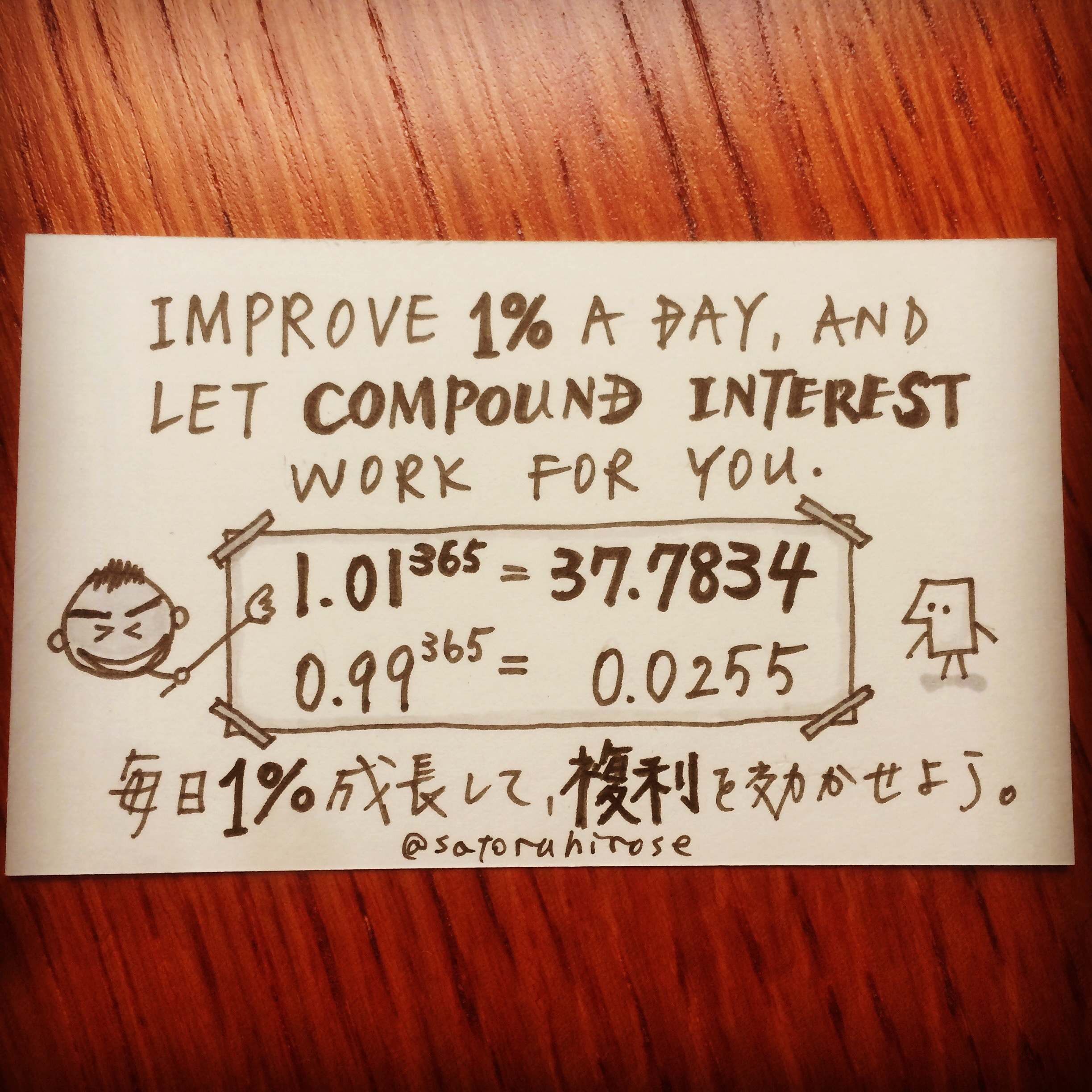 Improve 1% a day, and let compound interest work for you.