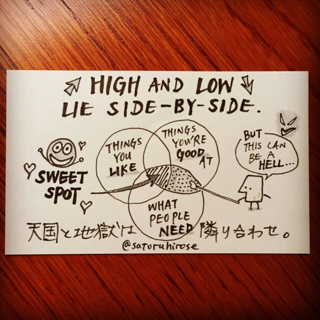 High and low lie side-by-side.