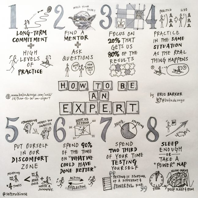 """How to be an expert"" from bakadesuyo.com"