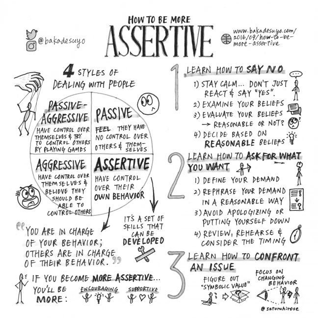 how to be assertive