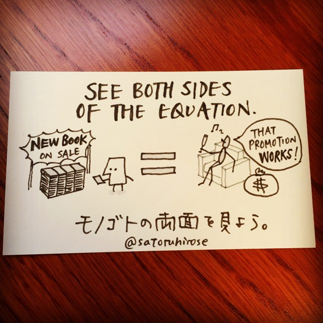 See both sides of the equation.