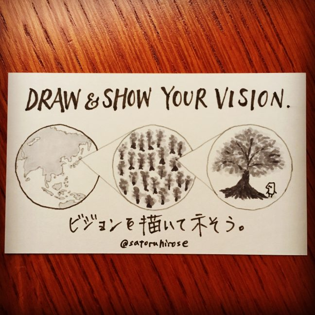Draw & show your vision.