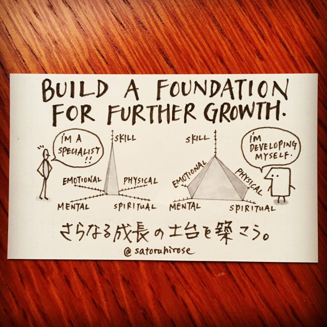 Build a foundation for further growth.