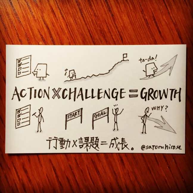 Action x Challenge = Growth